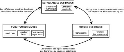 Defaillance Structurelle Photo 3.jpg