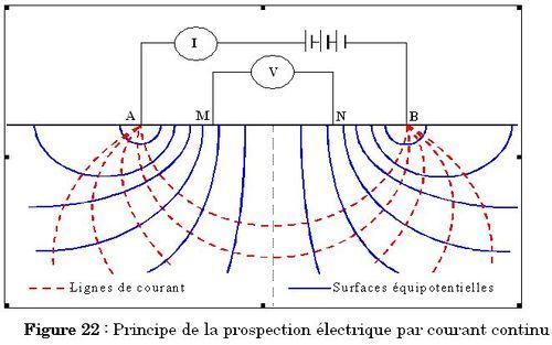 formule electrique pdf  formule electrique lectrotechnique et d lectricit calcul puissance