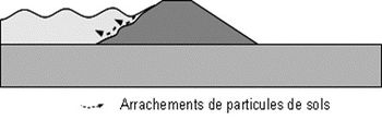 Defaillance Structurelle Photo 5.jpg